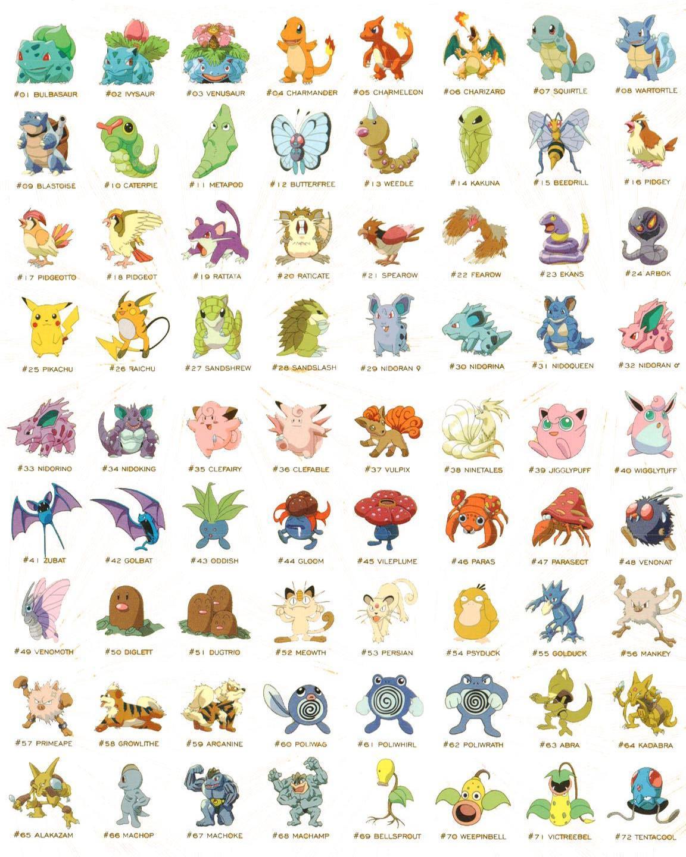 Pokemon quadro 001 midori hoshi - Pokemon ferosinge ...